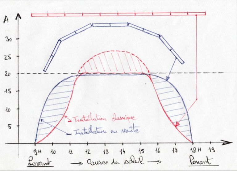 Solaire Optimis4.jpg