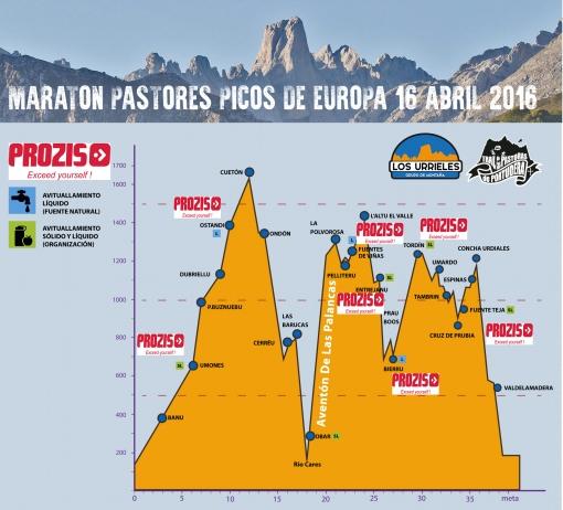 Profil Marathon.jpg