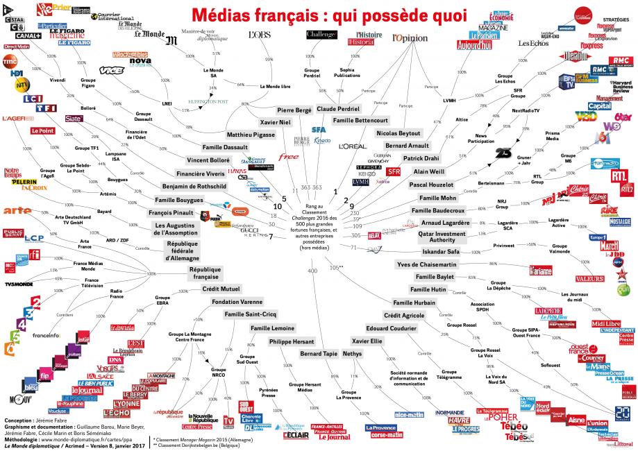 8_-_medias_francais_v8.png