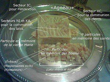 350px-Patene-byzantine-explications.jpg