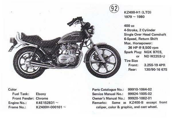 Kawasaki Kz Identification