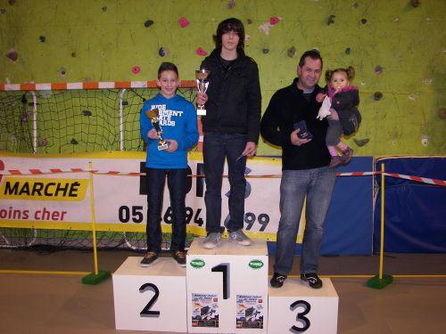 Concours F3P de Pons 2013 Artfichier_201755_1664807_201301144142825