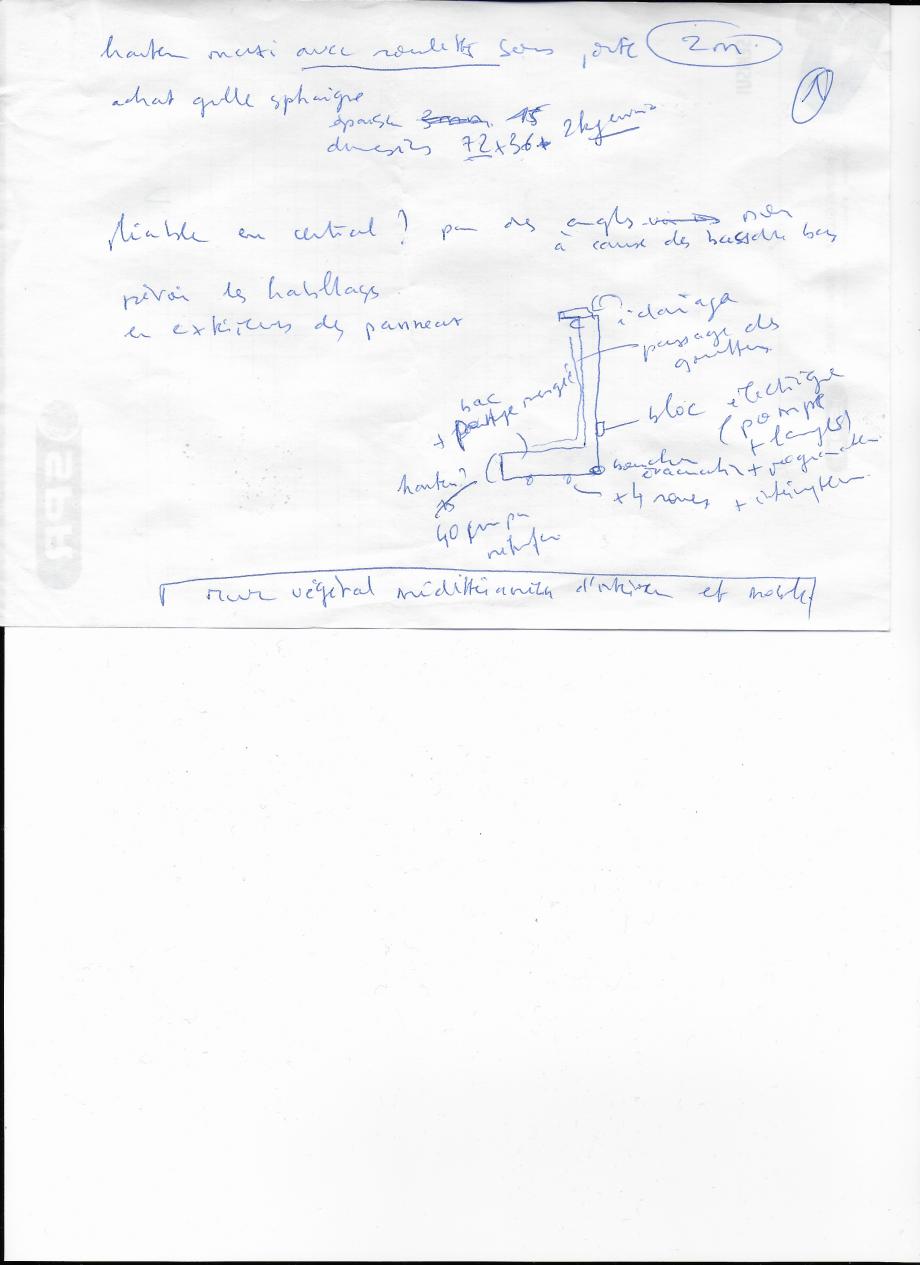 idée mur 28 janv 17.png