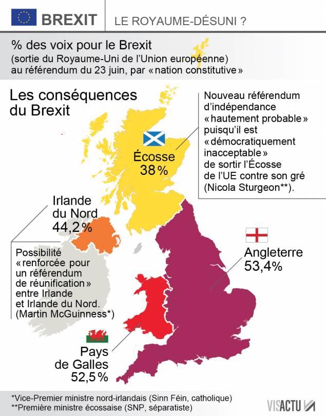 visactu-apres-le-brexit-le-royaume-desuni-15582e6dbf9.jpg