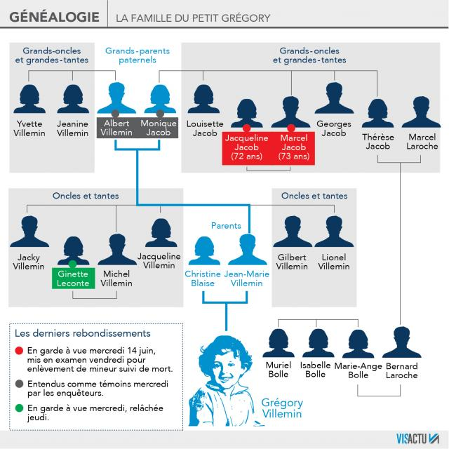 affaire-gregory-les-rancoeurs-de-jacqueline-et-marcel-jacob_0.jpg