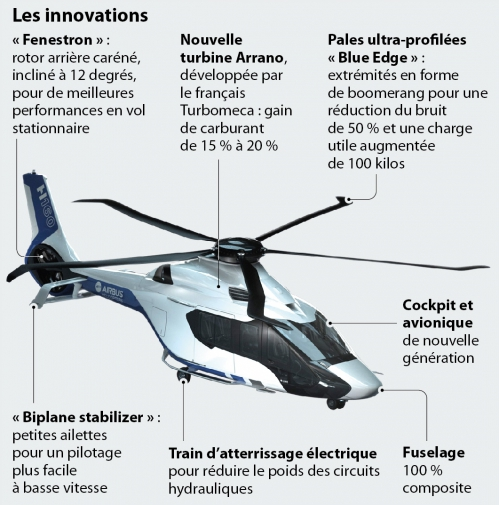 helicopteres_airbus_lance_38602_hd.jpg
