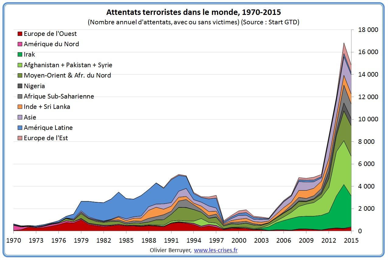 attentats-terroristes 01.jpg