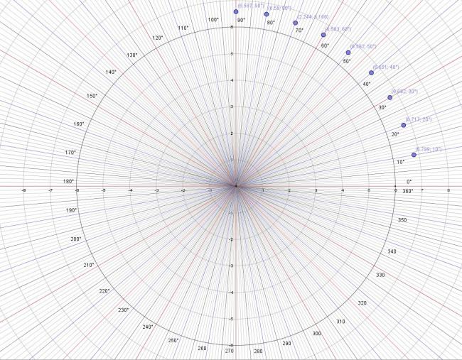 Plan radial.JPG