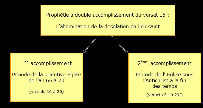 schéma21.png