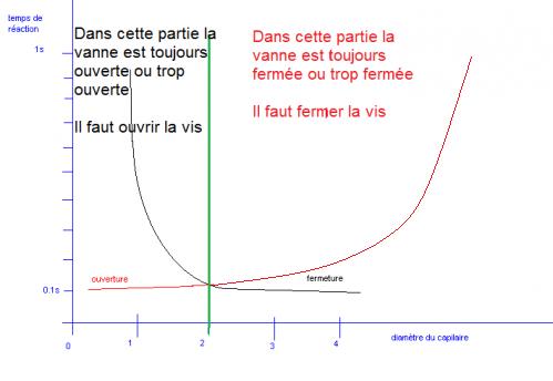 004 graphique.png