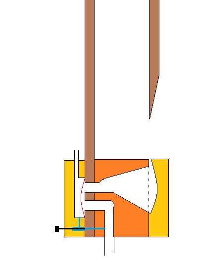 VMT-flute ordinaire.png