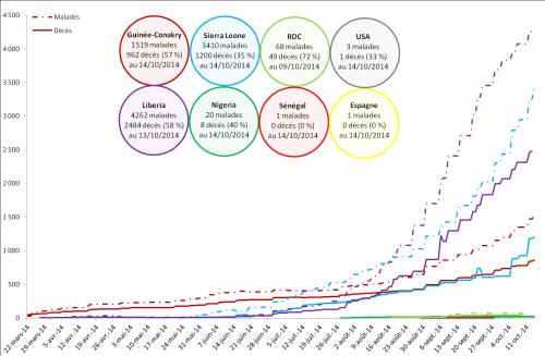 000 - ebola-2014.png
