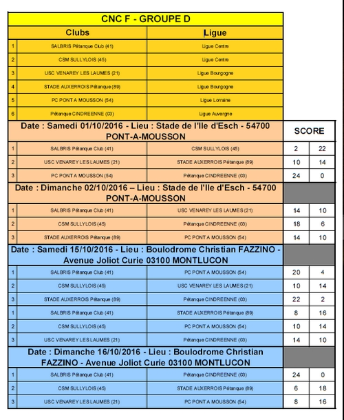 CNC Fem Calendrier Groupe D.jpg