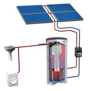 chauffe eau solaire ou chauffe eau thermodynamique solaire nextwatt nergi. Black Bedroom Furniture Sets. Home Design Ideas