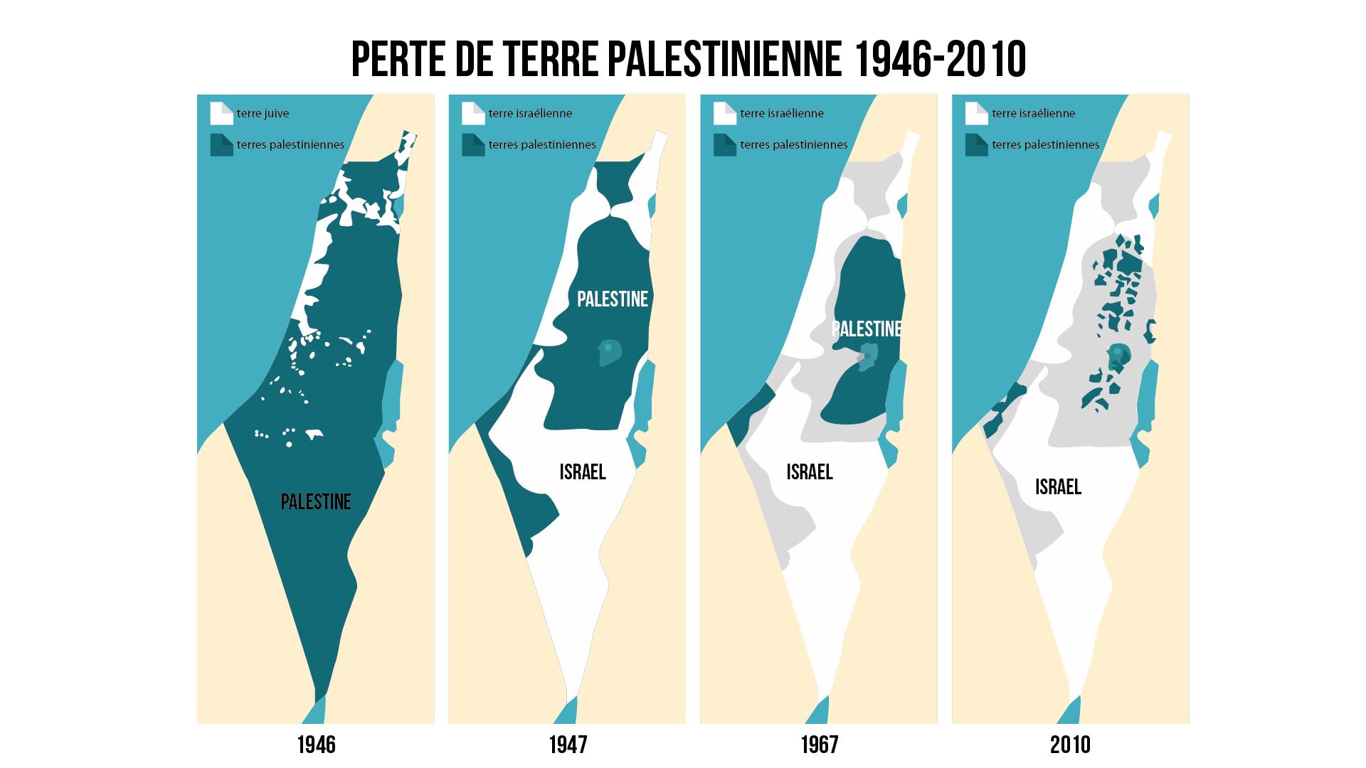 histoire-terminale-le-conflit-israelo-palestinien-de-1947-a-nos-jours-img5.png