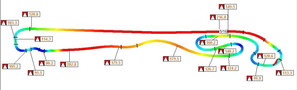 tour ADR avec vitesses.jpg