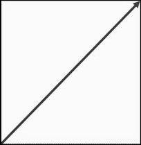 Courbe de Peano_Carré de base et diagonale génératrice