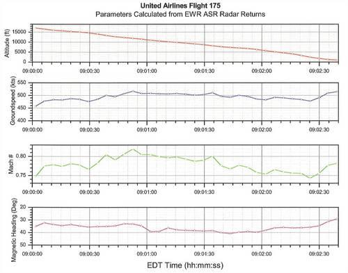Flight 175 Parameters.jpg