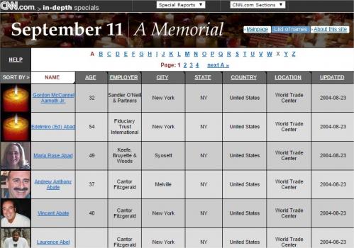 Memorial CNN.jpg