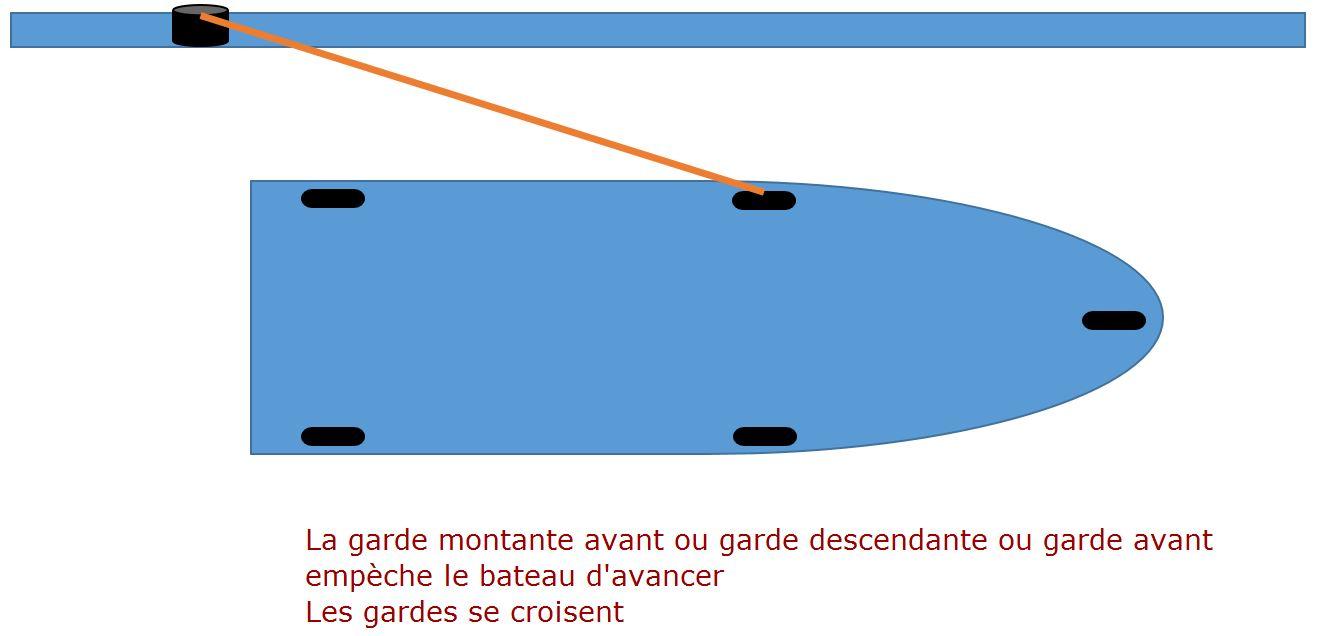 http://static.blog4ever.com/2012/03/678268/Garde-montante-avant.JPG