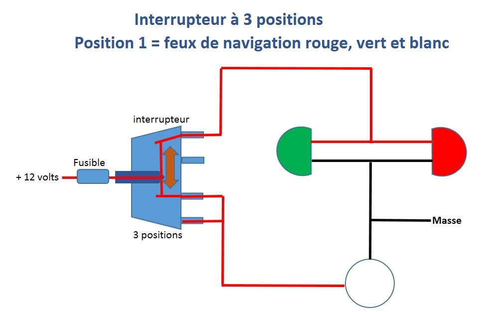Comment brancher des feux de navigation sur un bateau for Interrupteur mural 3 positions