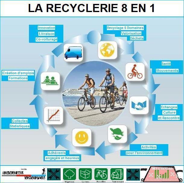 Logo Recyclerie 8 en 1.jpg