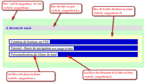 graph-suggestion_articles.png