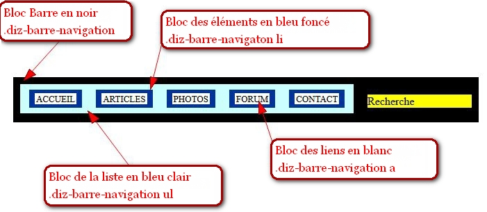 http://static.blog4ever.com/2012/06/704535/selecteursBarre.jpg