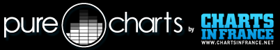 http://static.blog4ever.com/2012/09/713297/Logo-PCharts_6119447.png