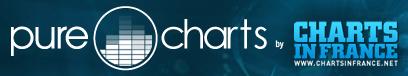 http://static.blog4ever.com/2012/09/713297/Logo-PureCharts.png