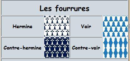Les Fourrures.JPG