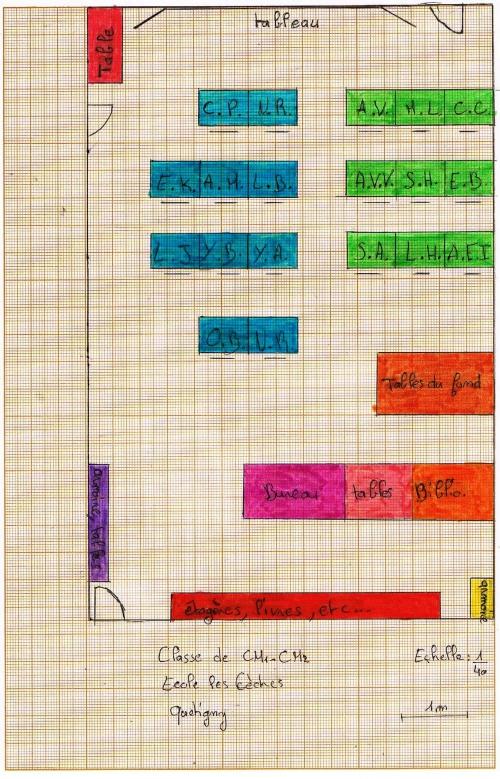 Plan de la classe de CM1-CM2 - Annabelle.jpg