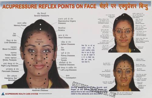 BB Acupressure reflex points on face.jpg