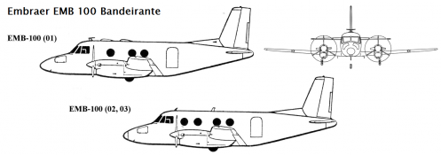 Bandeirante plan 3 view.png