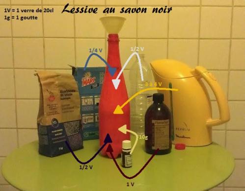 Lessive au savon noir la recette l 39 apprenti ecolo - Lessive au savon noir ...