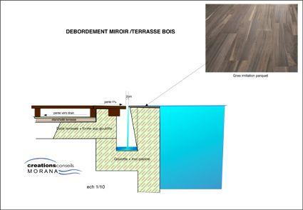 Piscine d bordement miroir et terrasse bois comment for Plan d une piscine miroir