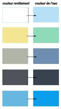 Quelle sera la couleur de l 39 eau de ma piscine mon plan - Couleur fond de piscine ...