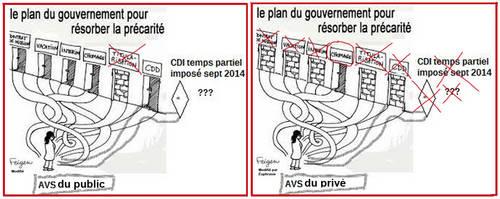 AVS en dessin 3.jpg