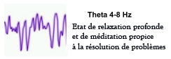 ondes theta.jpg