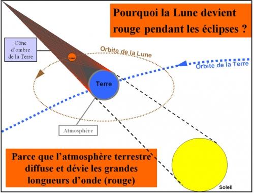 05-eclipse-Lune.jpg
