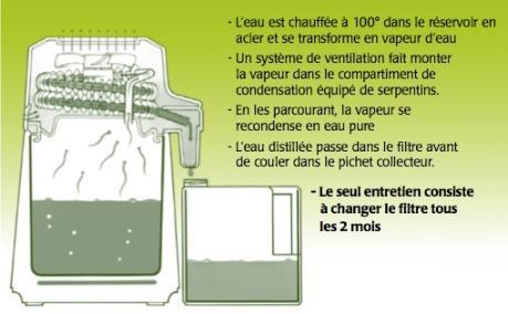 Distillateur_deau.jpg