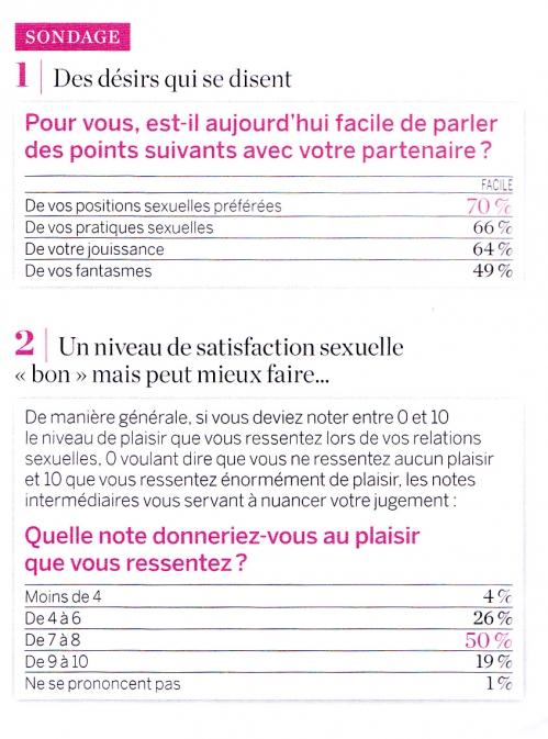 article sexe sondage-1.jpg