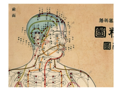 acupuncture-points-and-meridians-of-human-body.jpg