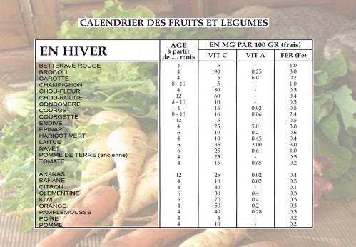 saison fruit leg HIVER.jpg