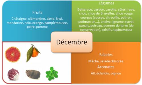 fruits-et-legumes-automne-decembre.png