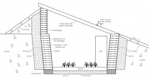 serre souterraine plan.jpg