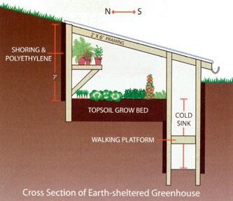 serre souterraine plan 1.jpg