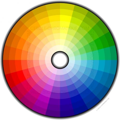 cercle-chromatique (1).jpg