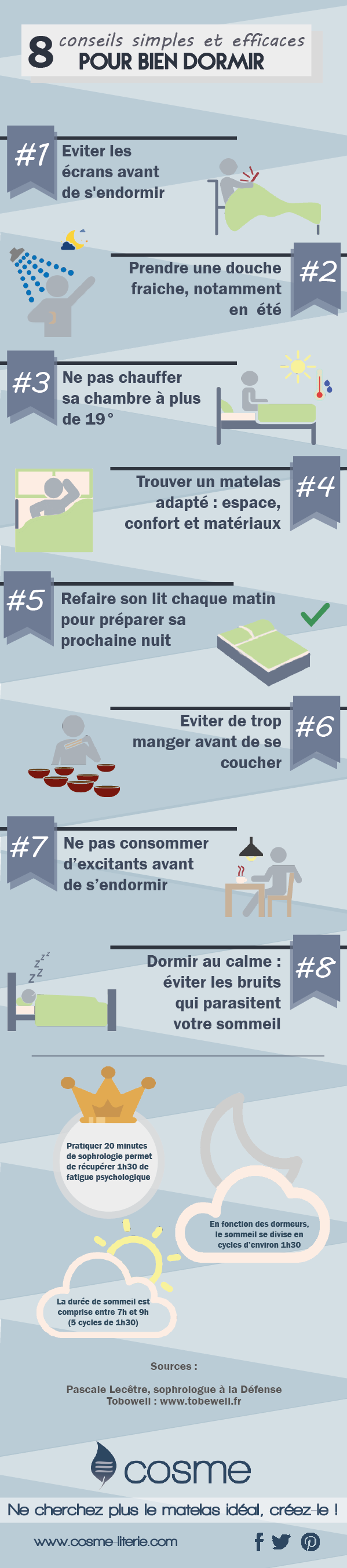 infographie-cosme literie.png