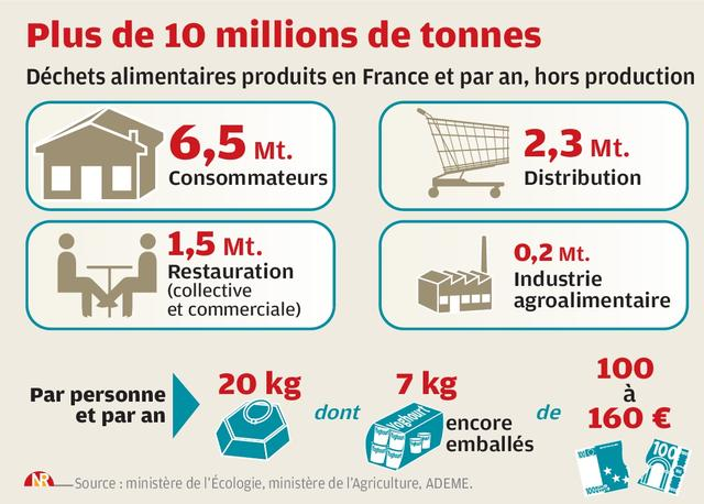 Le-gaspillage-alimentaire-de-l-intention-a-l-action_image_article_large.jpg